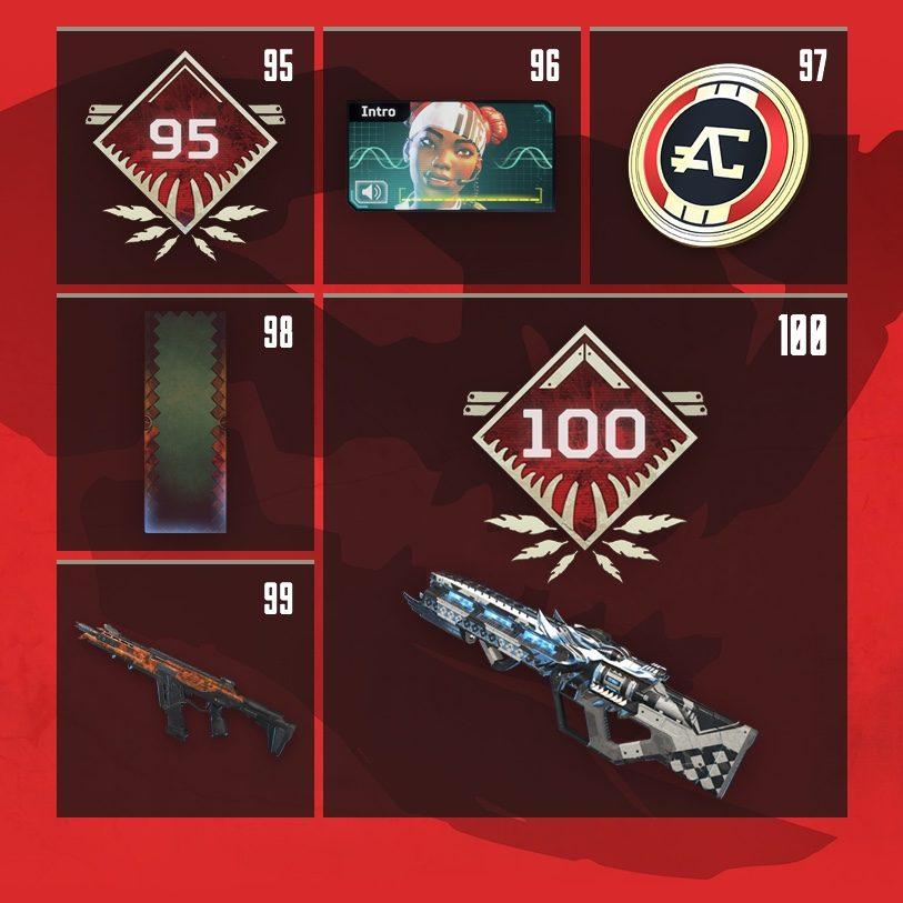 Apex Legends Rewards Level 95 to Level 100